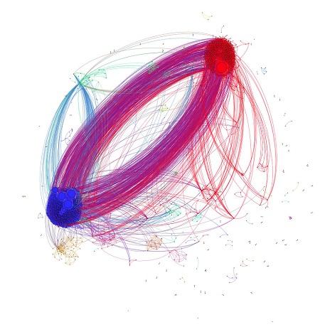 Grafo da Interagentes mostra a polarização dos tuítes contra e a favor do governo
