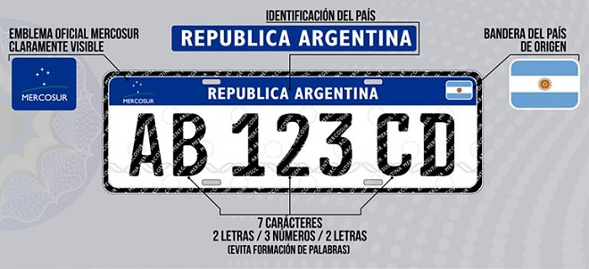 Opera Mundi Placas De Carro Unificadas Do Mercosul Passam A