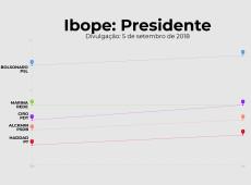 Breno Altman: O que muda com a pesquisa Ibope?