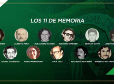 Argentina: Time de futebol devolve status de sócio a torcedores vítimas da ditadura militar