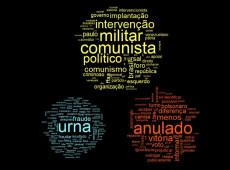 Grupos pró-Bolsonaro no WhatsApp orquestram fake news e ataques pessoais na internet, diz pesquisa