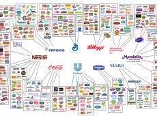 Dez empresas são donas de quase tudo o que você consome; saiba quais são